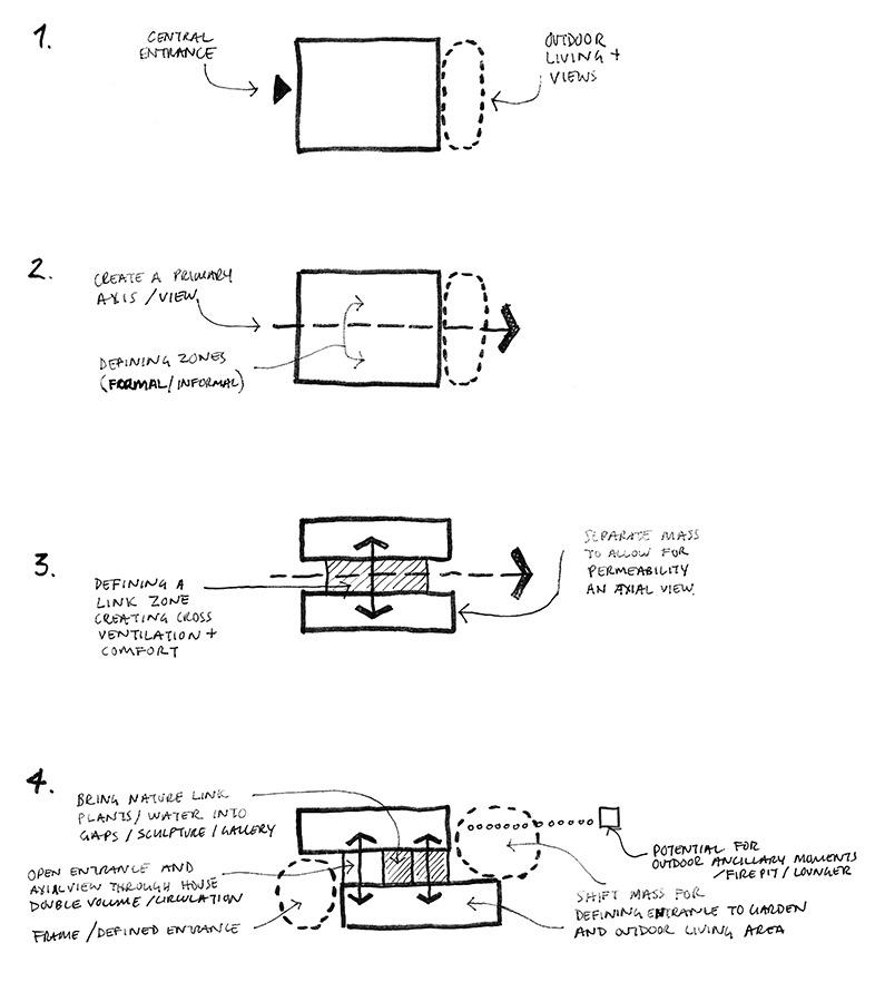 Inanda House sketch